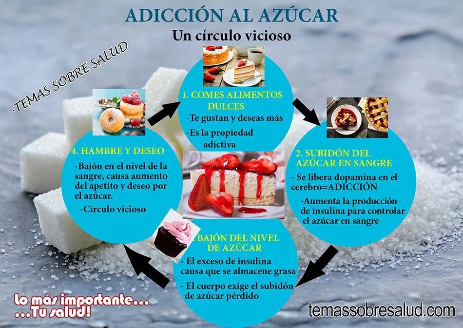 Azúcar EN La Piel - estrés oxidativo