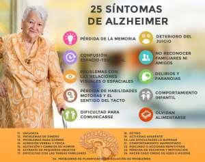 25 Señales y síntomas de Alzheimer – Banderas rojas