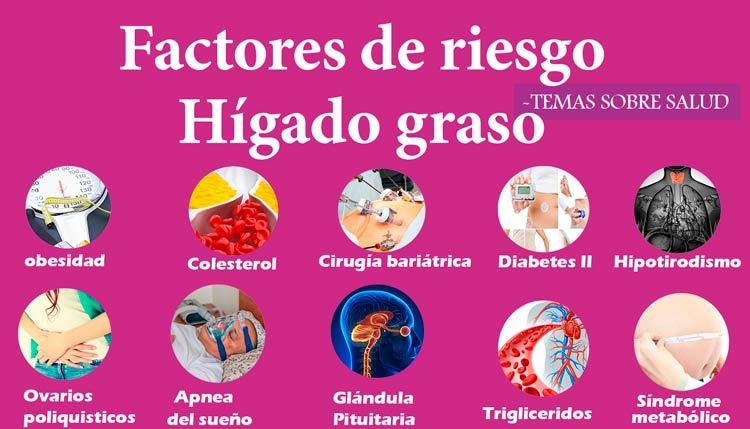 Bypass gástrico y enfermedad hepática
