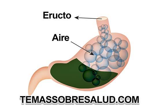 Problemas debido al insuficiente ácido del estómago