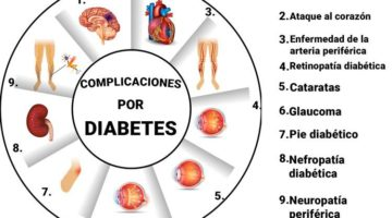 7 medidas que puedes tomar bien para controlar o para prevenir la diabetes