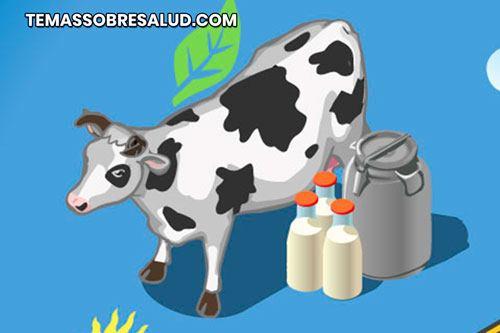 Hormonas en la leche – estrógeno
