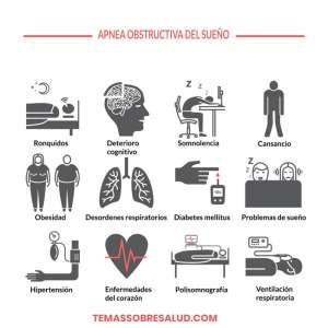 Síntomas de la Apnea obstructiva del sueño
